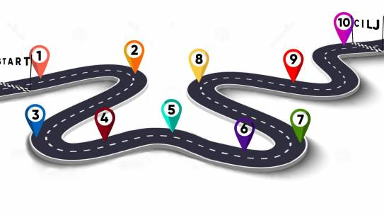 Proces obuke vozača – Auto škola Bulevar